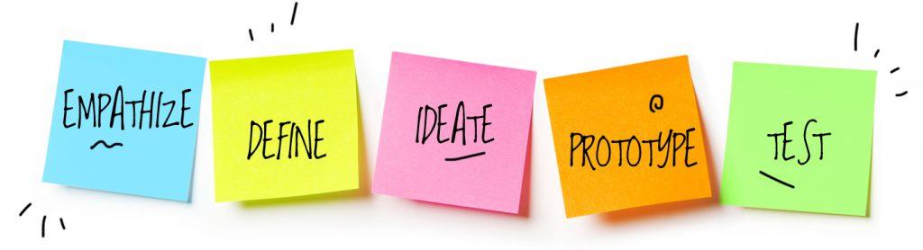 Como podemos relacionar o design thinking com a produtividade?